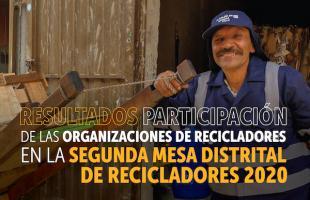 Resultados Participación de las Organizaciones de Recicladores en la Segunda Mesa Distrital de Recicladores 2020